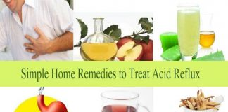 List of Simple Home Remedies to Treat Acid Reflux