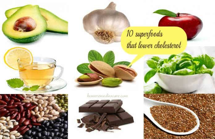 List Of Foods To Eat To Lower Cholesterol
